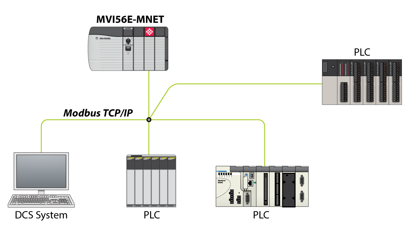 Modbus and Modbus TCP Protocol / Protocol / Landing Pages / Accueil
