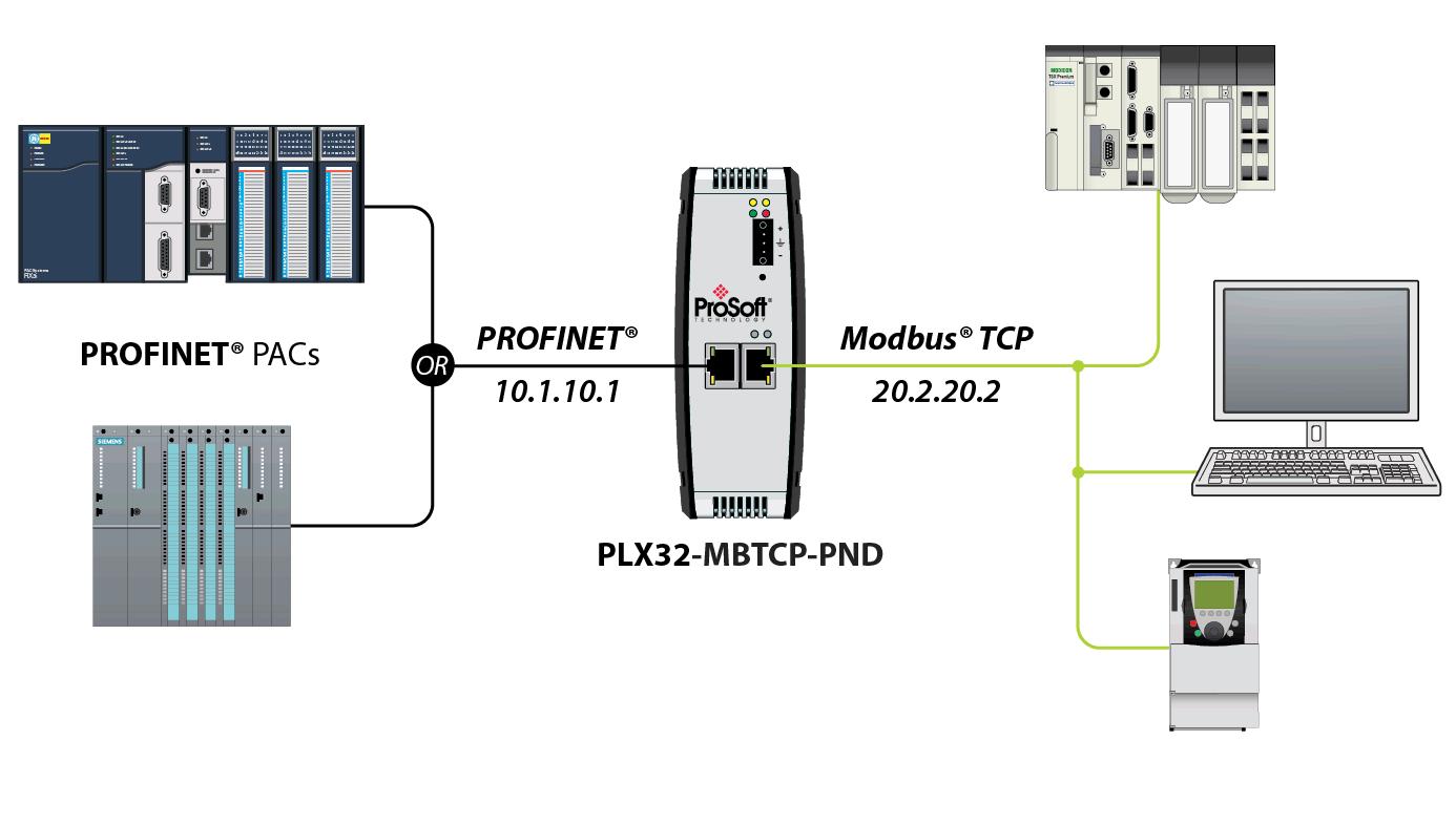 schneider partner landing pages accueil prosoft technology inc rh fr prosoft technology com prosoft modbus cable